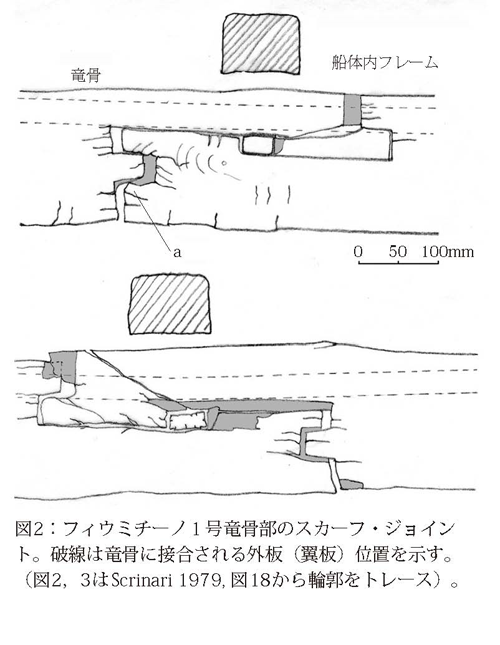 図1 フィウミチーノ1号竜骨部のスカーフ・ジョイント
