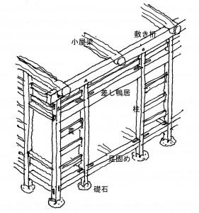 イラスト伝統構法
